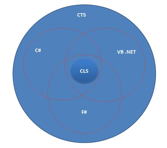 Description: http://www.programering.com/images/remote/ZnJvbT1jbmJsb2dzJnVybD13WnVCbkwyTXpZbUpUT3hRelloTmpaNEFqTTRBRFprUlRPNUFUTmpabU5pVlRZd0lXTDNJRE56a1RNeEF6THlFek14QWpNdmtUTXlJRE16OHladnhtWXYwMmJqNXladnhtWTBsbWJqNXljbGRXWXRsMkx2b0RjMFJIYQ.jpg